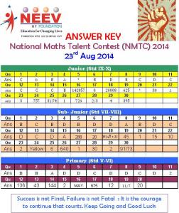 NMTC-Final Answer Key