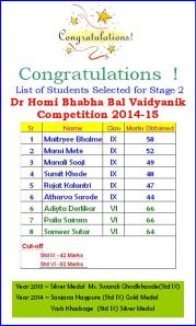 List of Selected Students