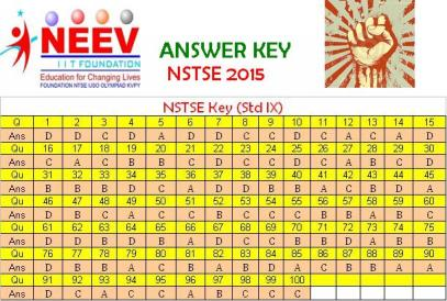 Std 9 NSTSE Key